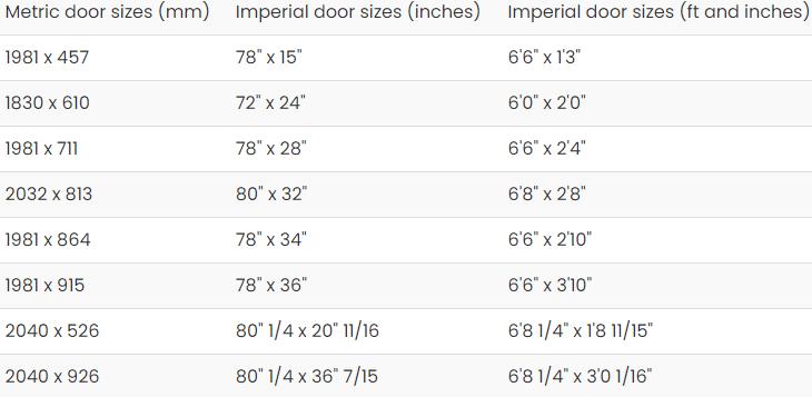 Metric door size chat