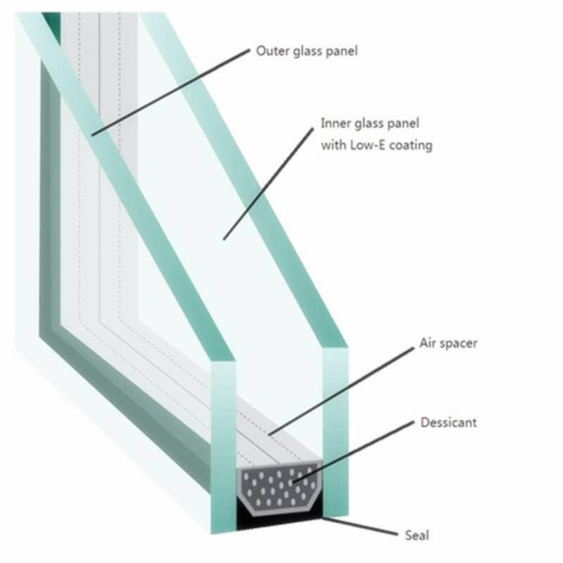 window glass type